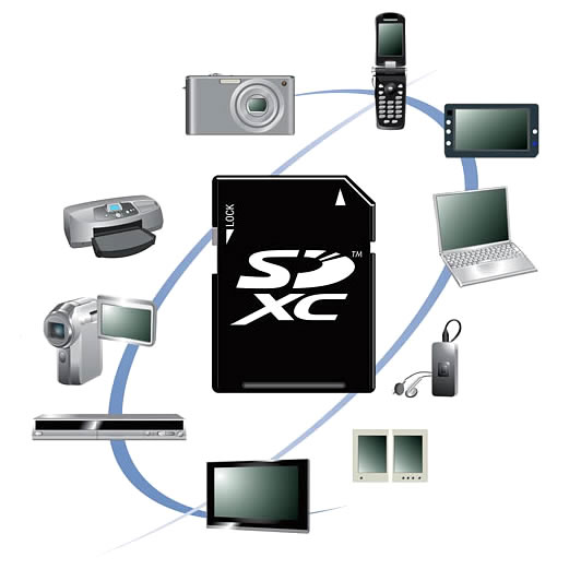 sdxc compatible devices